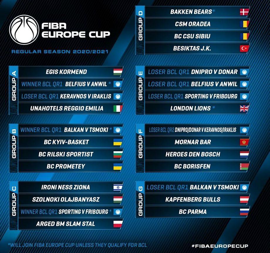 facebook.com/FIBAEuropeCup