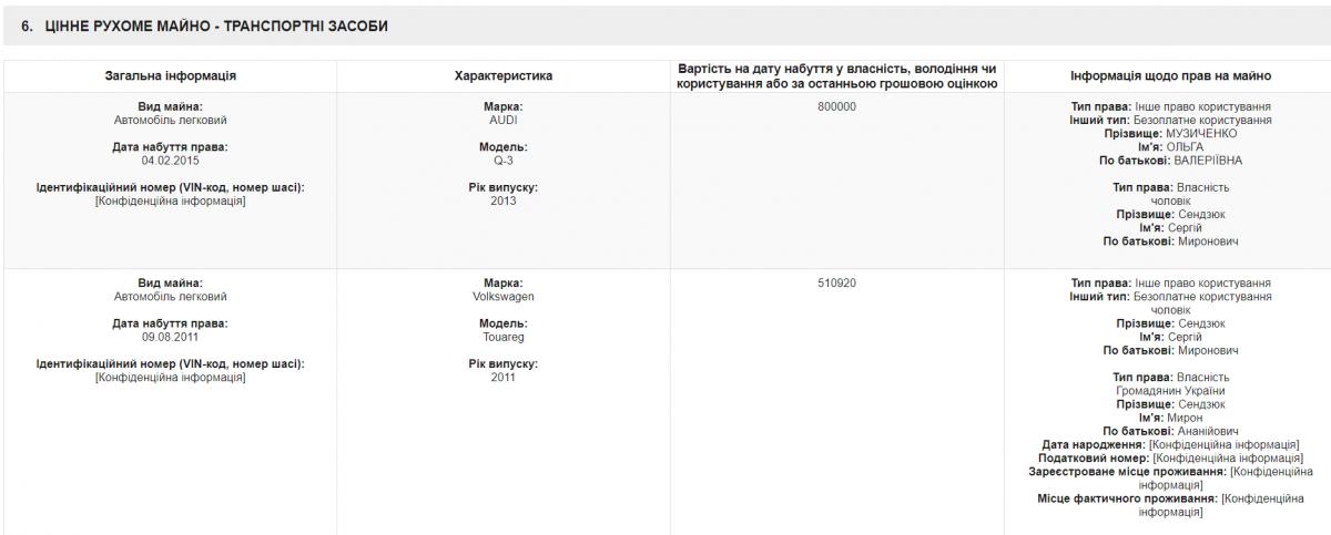 Скриншот декларации
