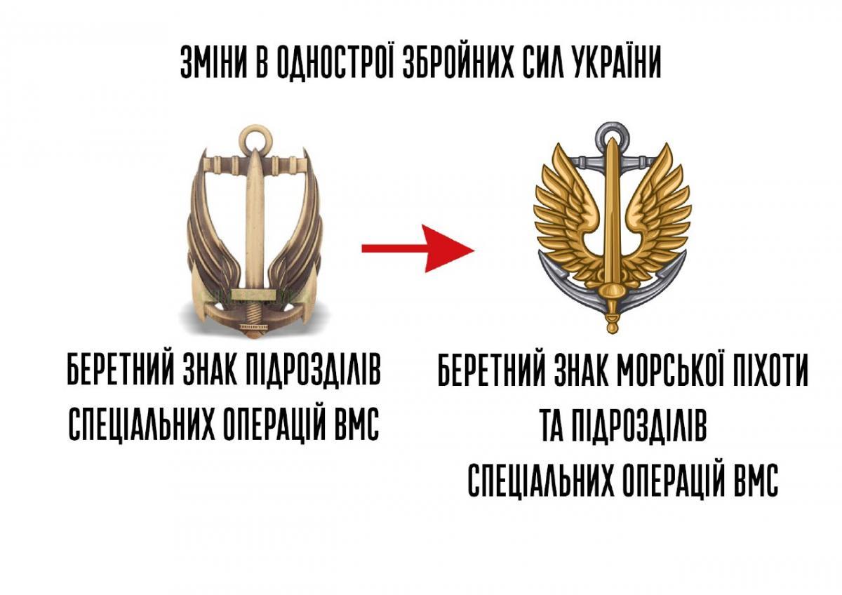 Милитарный код ВСУ претерпит изменения / Министерство обороны Украины