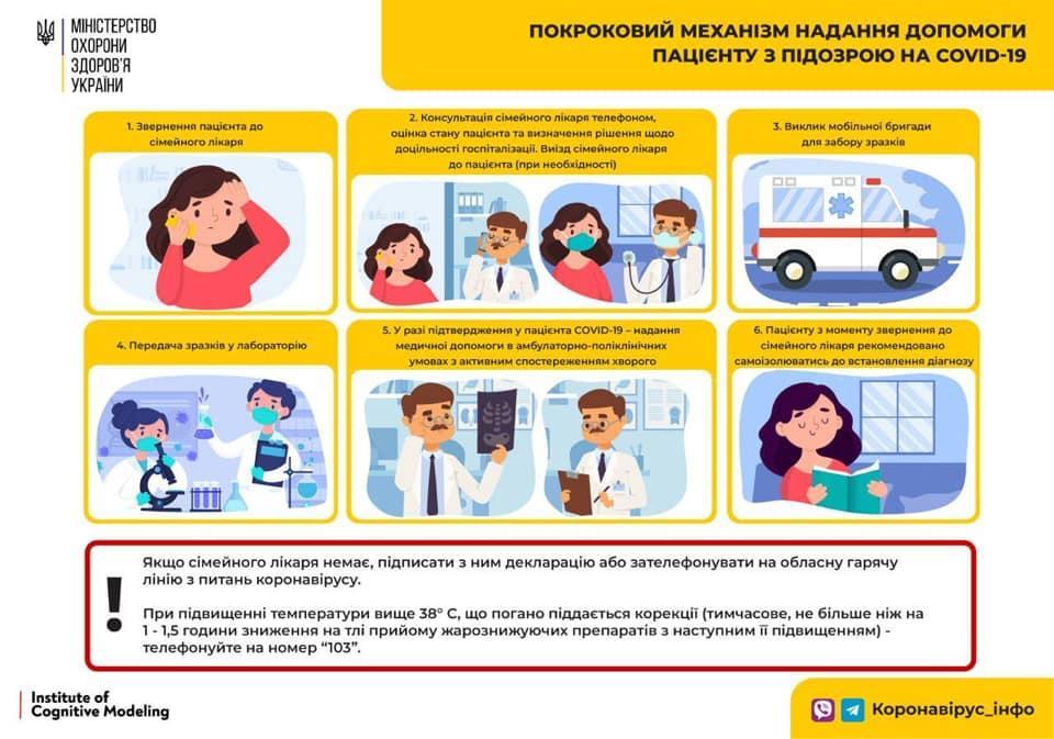 Иллюстрация / facebook.com/moz.ukr