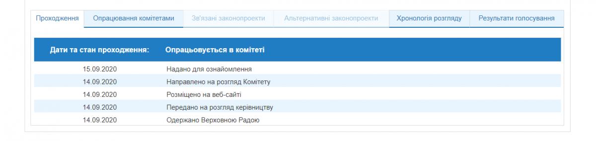 скриншот rada. gov. u