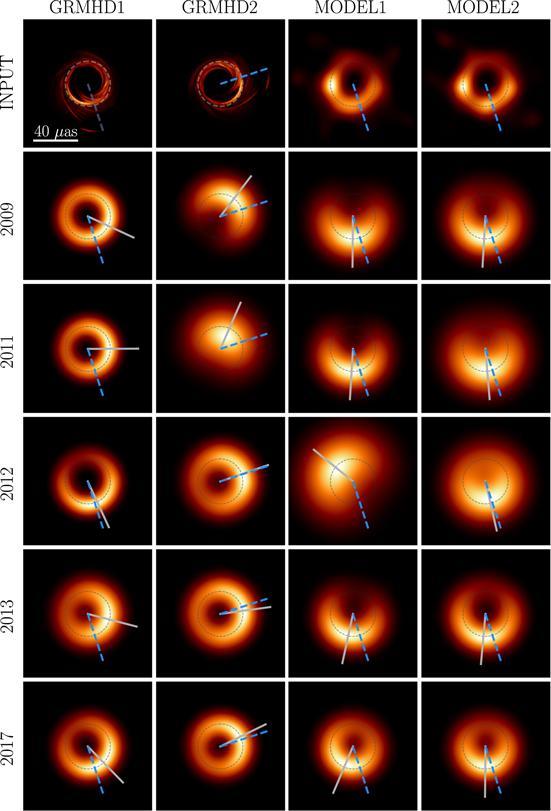 Кільце плазми змінювало свою яскравість навколо чорної діри / Фото iopscience.iop.org