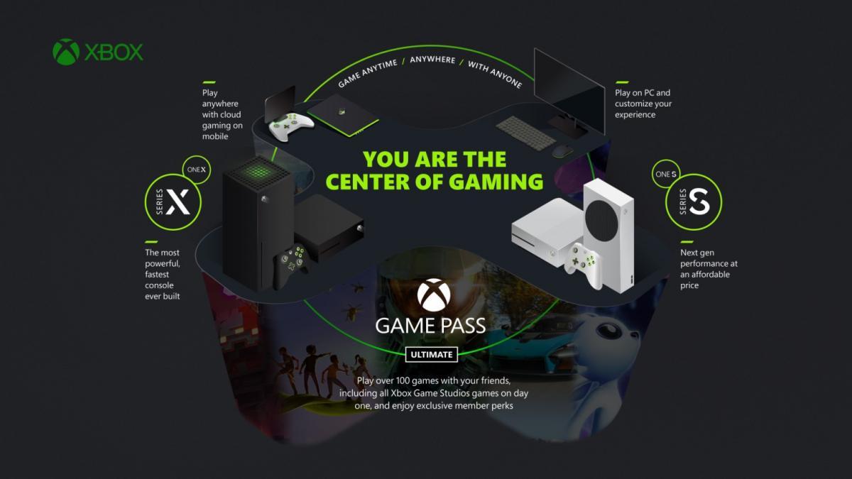 Играть в игры Xbox можно везде. где есть Game Pass /news.xbox.com