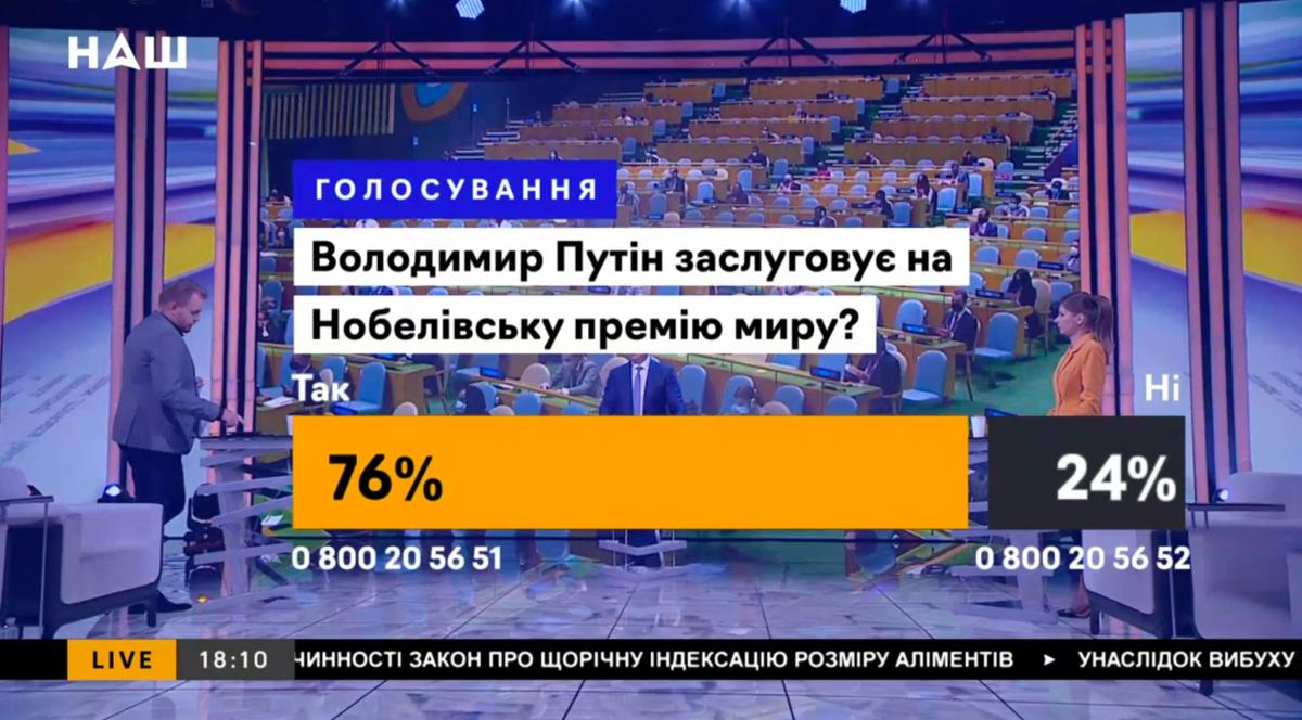 Якобы большинство опрошенных поддержали Путина / facebook.com/ragu.lee.5