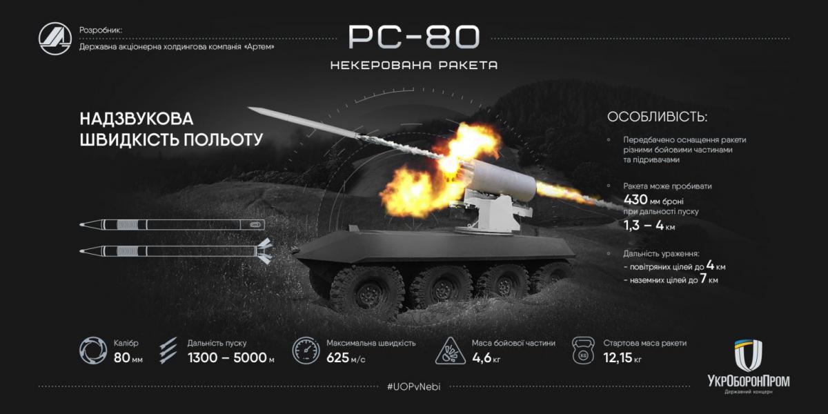 Огневые испытания прошли успешно \ ukroboronprom.com.ua