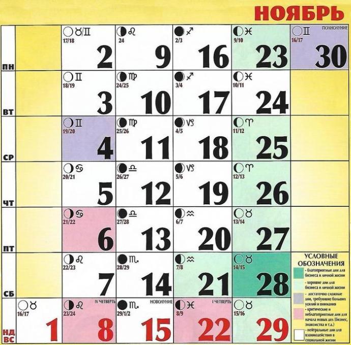 Благоприятные и неблагоприятные дни ноября 2020 / фото vedmochka.net