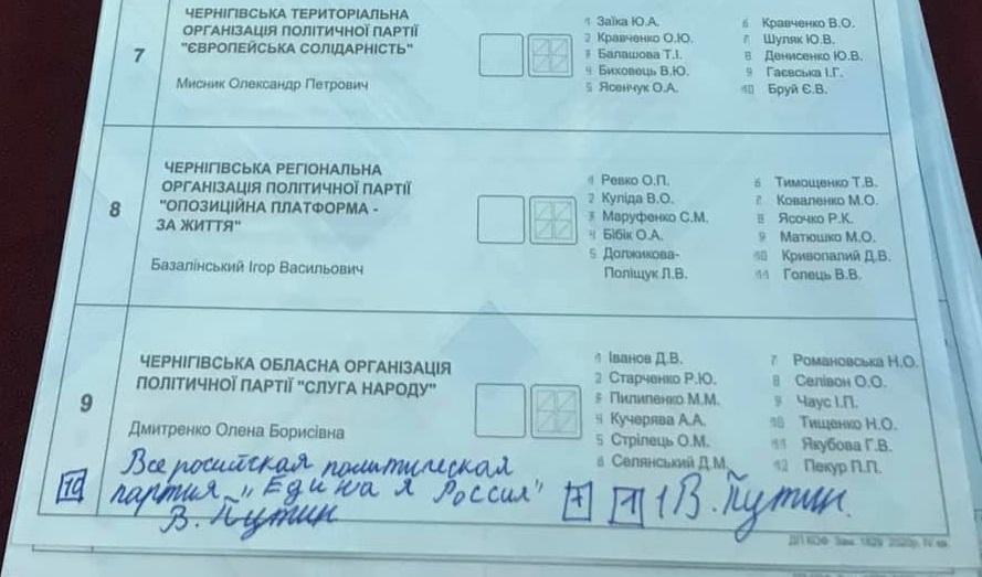 Фотодоказ оприлюднив кандидат у депутати міськради / фото Facebook Ігоря Полуяна
