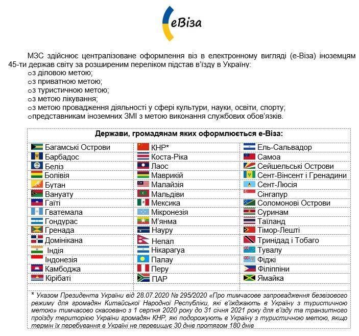 Жители каких стран могут получить е-визу в Украину / фото mfa.gov.ua