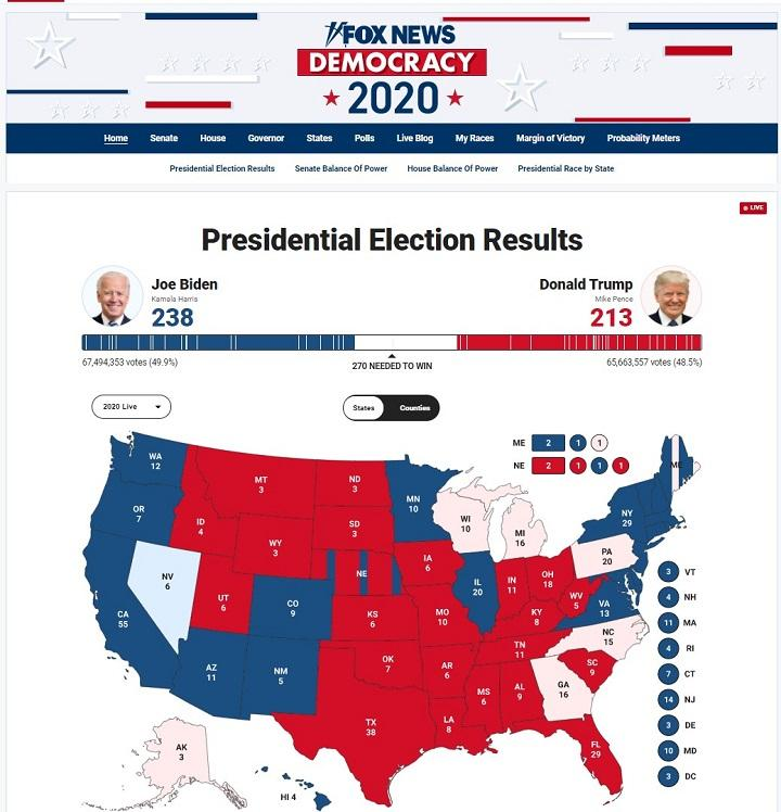 U.S. election results / Image from foxnews.com