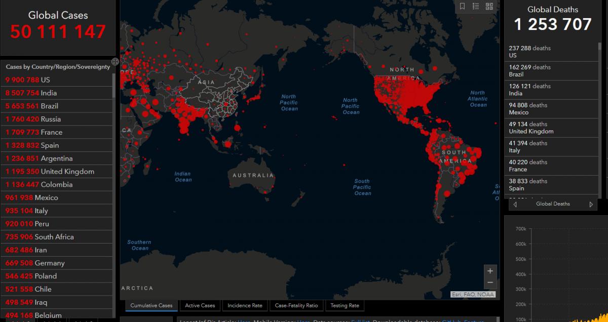 Коронавирус в мире, статистика / скриншот