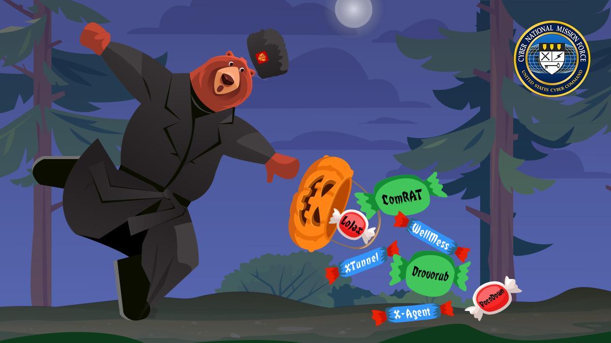 Кіберкомандування США малює карикатури про хакерів Росії/ фото Twitter/USCYBERCOM Cybersecurity Alert