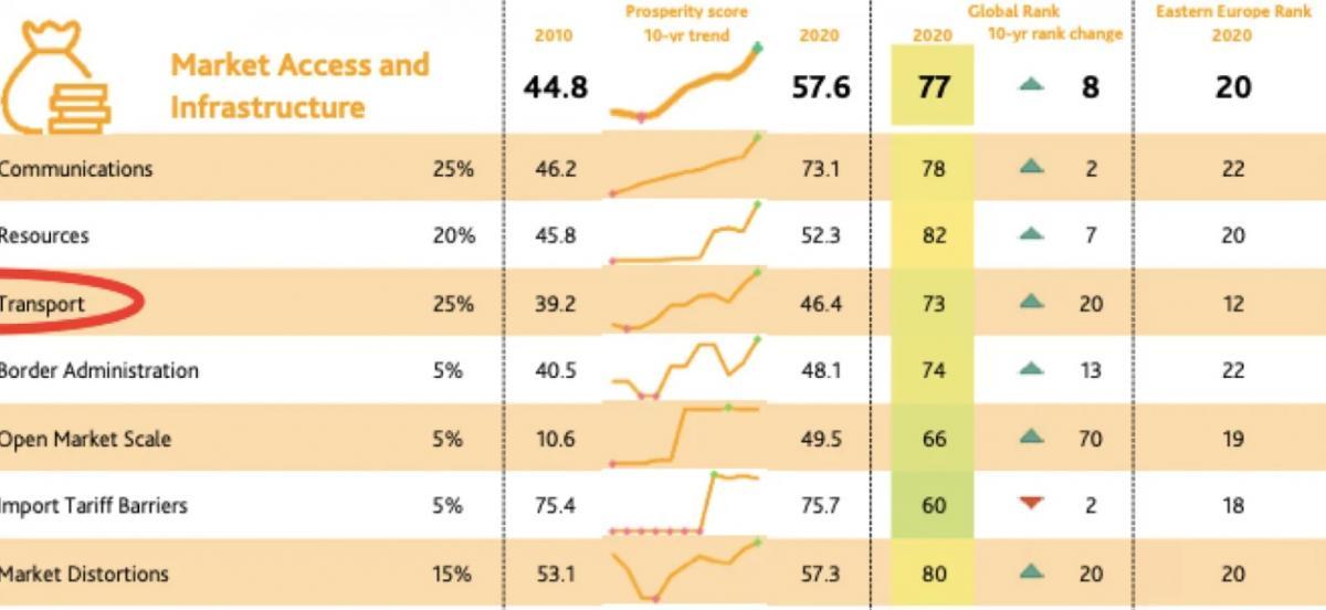 фото The Legatum Prosperity Index