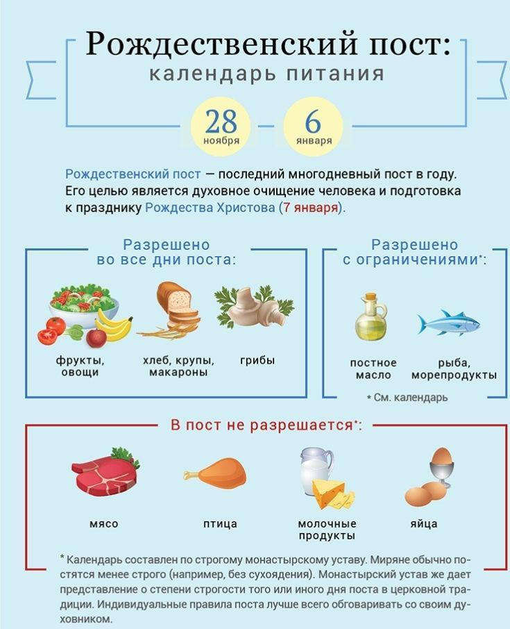 Календар харчування в Різдвяний піст - що можна та не можнаїсти / фото foma.ru