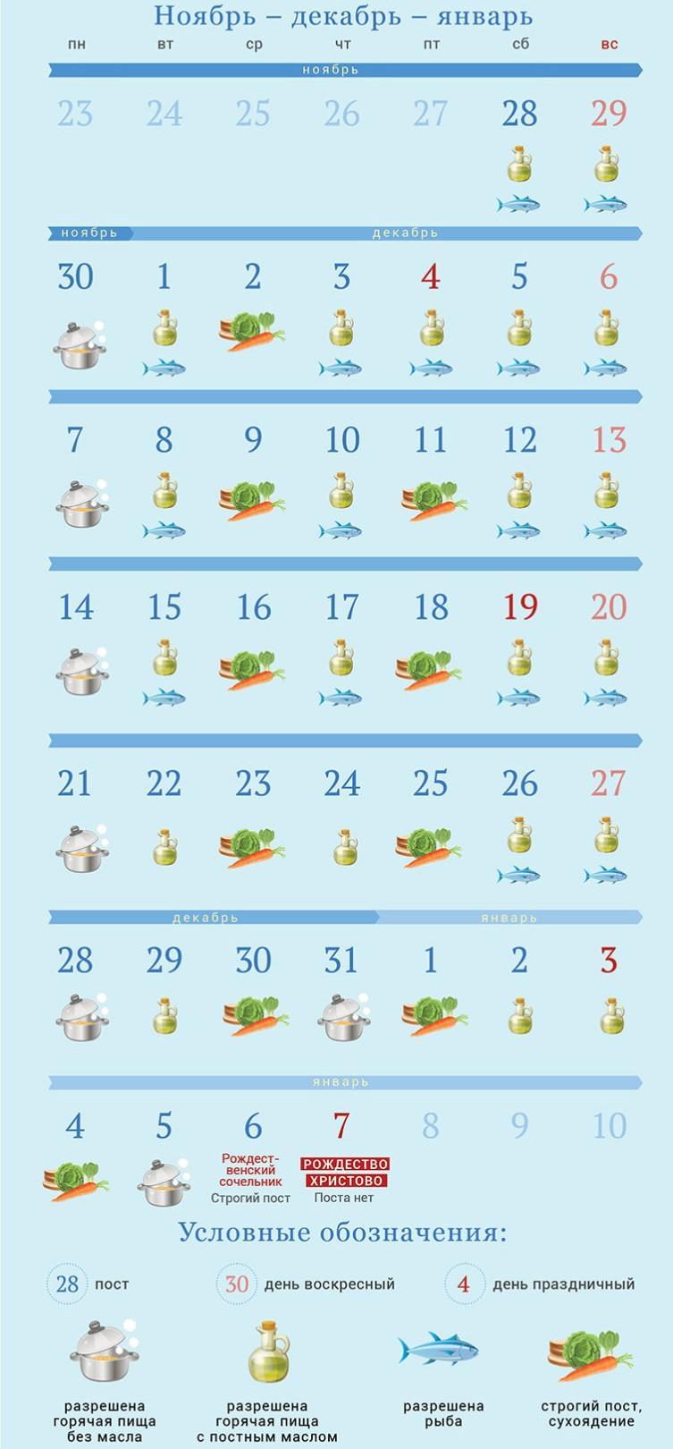 Різдвяний піст 2020-2021 - календар харчування по днях / фото foma.ru