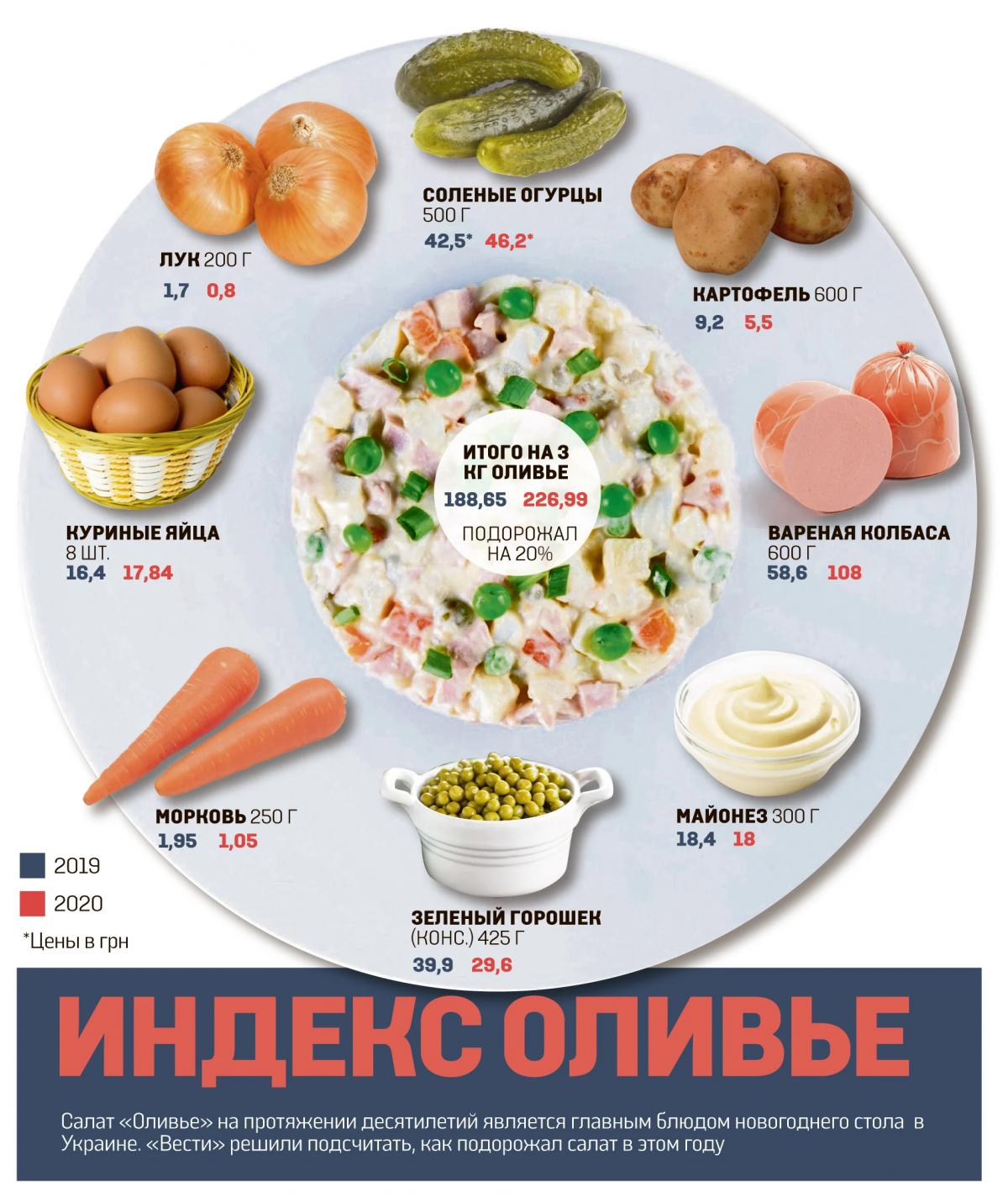 фото Vesti.ua