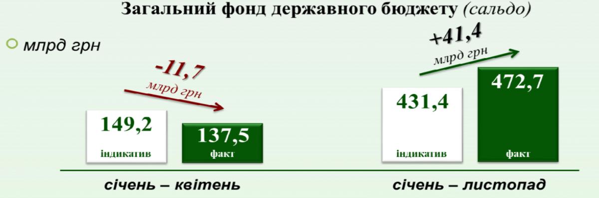 Скриншот ГНСУ