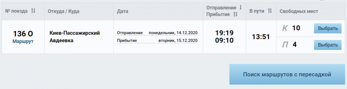 Графік поїзда Київ-Авдіївка / скріншот