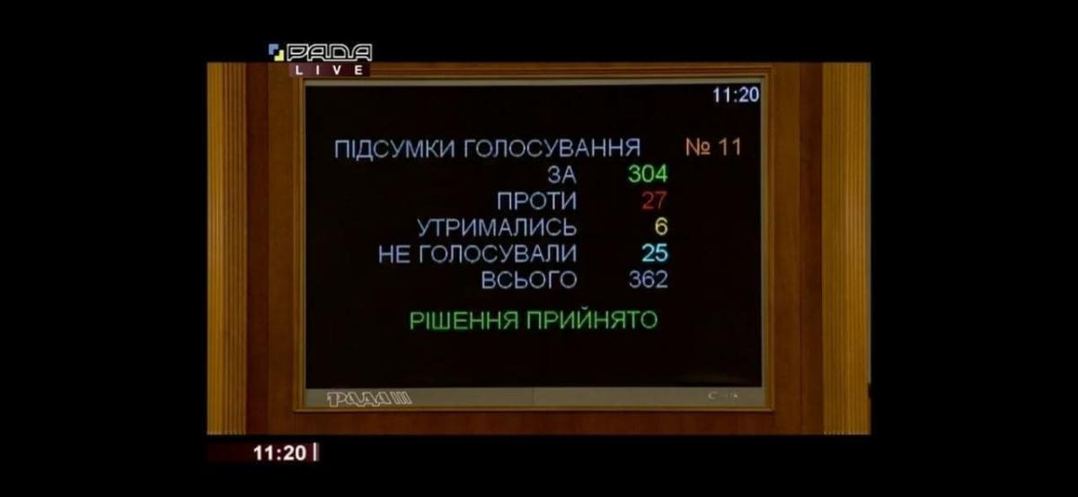 Особый статус ОРДЛО - Рада продлила закон еще на год / Скриншот