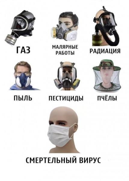 Мемы про коронавирус / фото из соцсетей