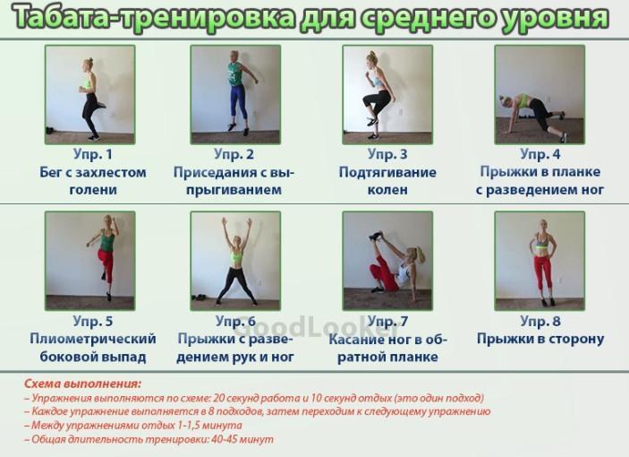 Упражнения для похудения / фото vkor34.ru