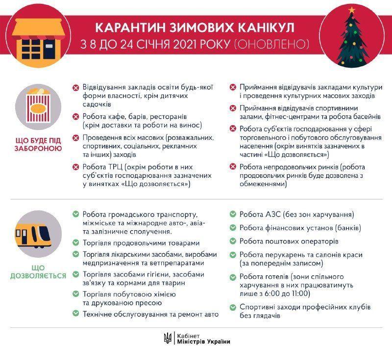 Инфографика Кабмина