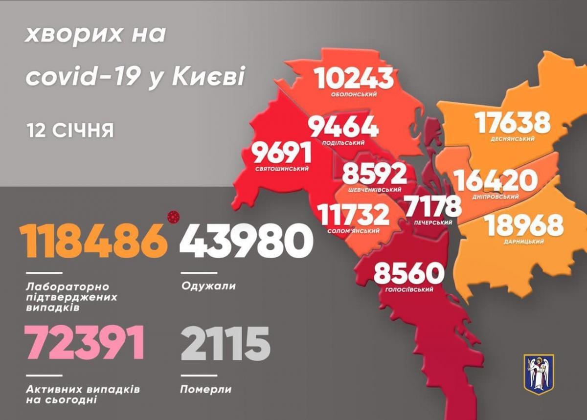 Данные t.me/vitaliy_klitschko/819