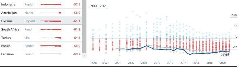 Скриншот The Economist