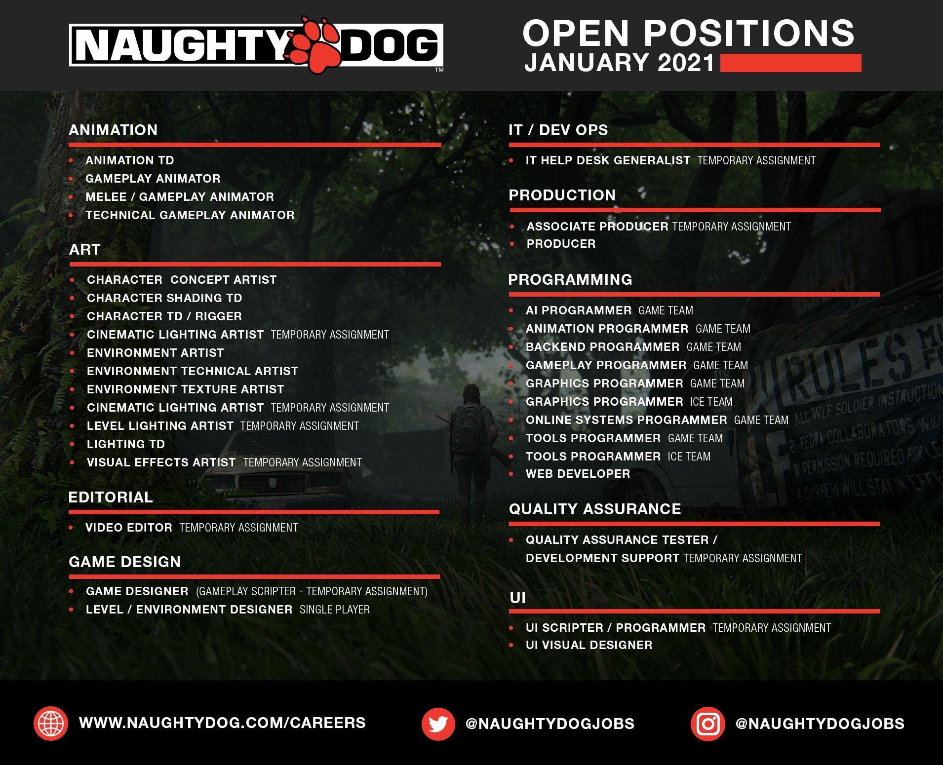 Відкриті вакансії в студії Naughty Dog / фото twitter.com/NaughtyDogJobs