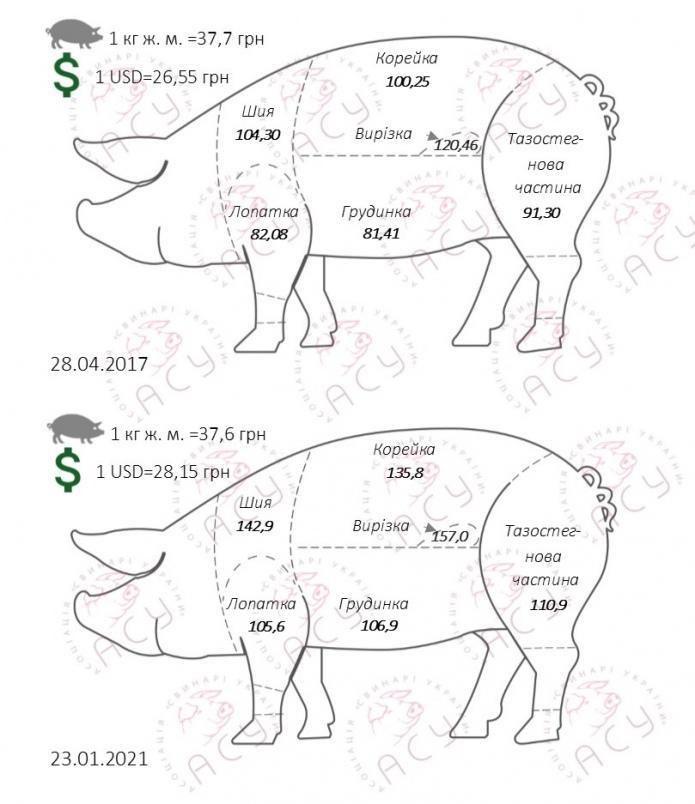Инфографика АСУ