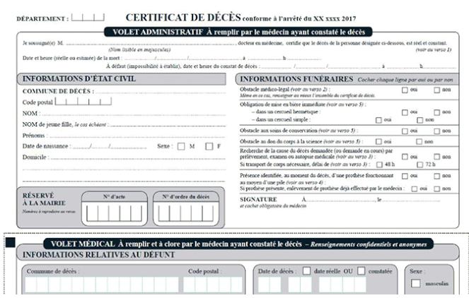 Лікарська довідка про смерть у Франції