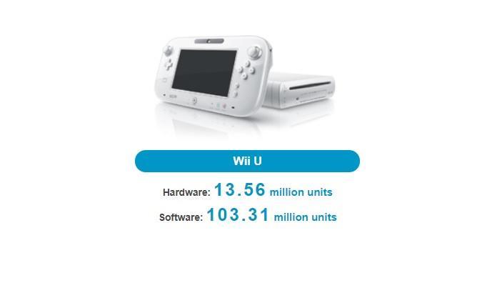 Попередня консоль Nintendo під назвою Wii U / фото nintendo.co.jp