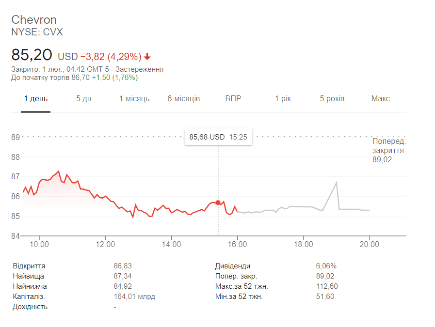 Скриншот NYSE