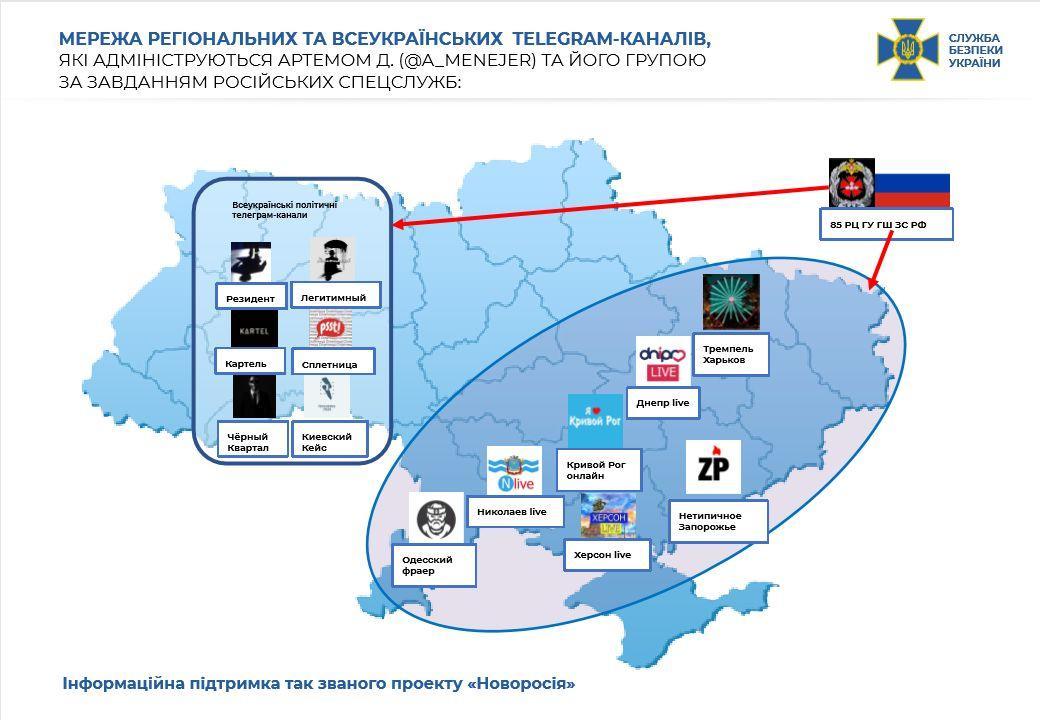 Служба безопасности назвала ряд Telegram-каналов проектами спецслужб РФ / СБУ