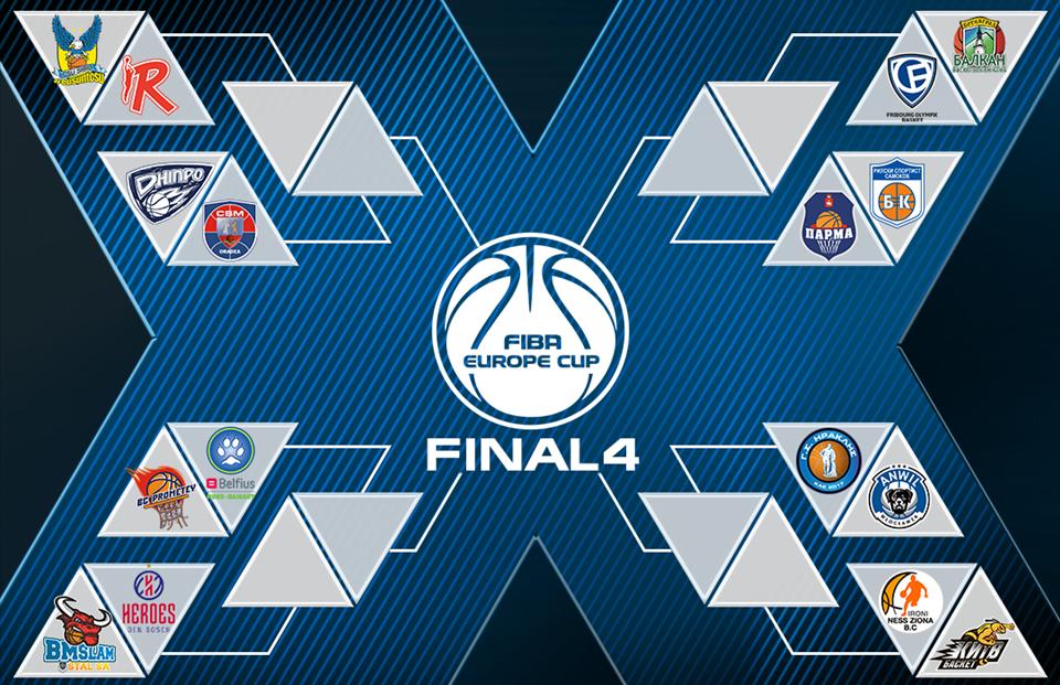Сетка плей-офф турнира / fiba.basketball