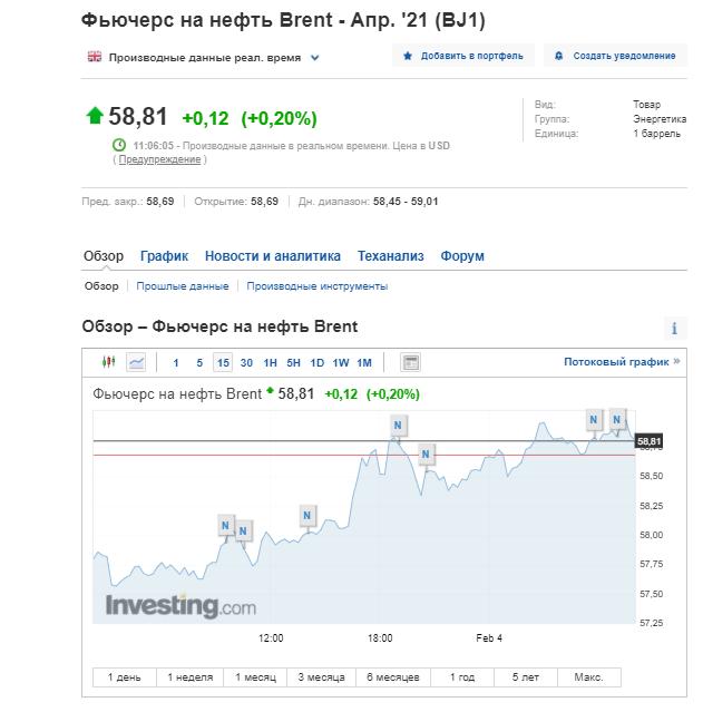 Скриншот Investing