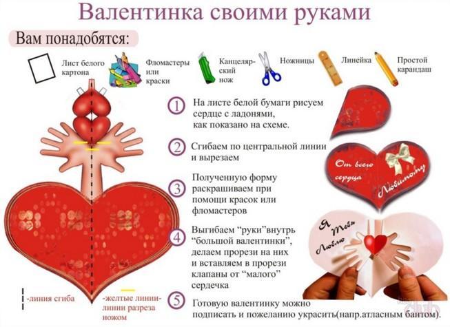 Валентинка с руками / фото pinterest.com