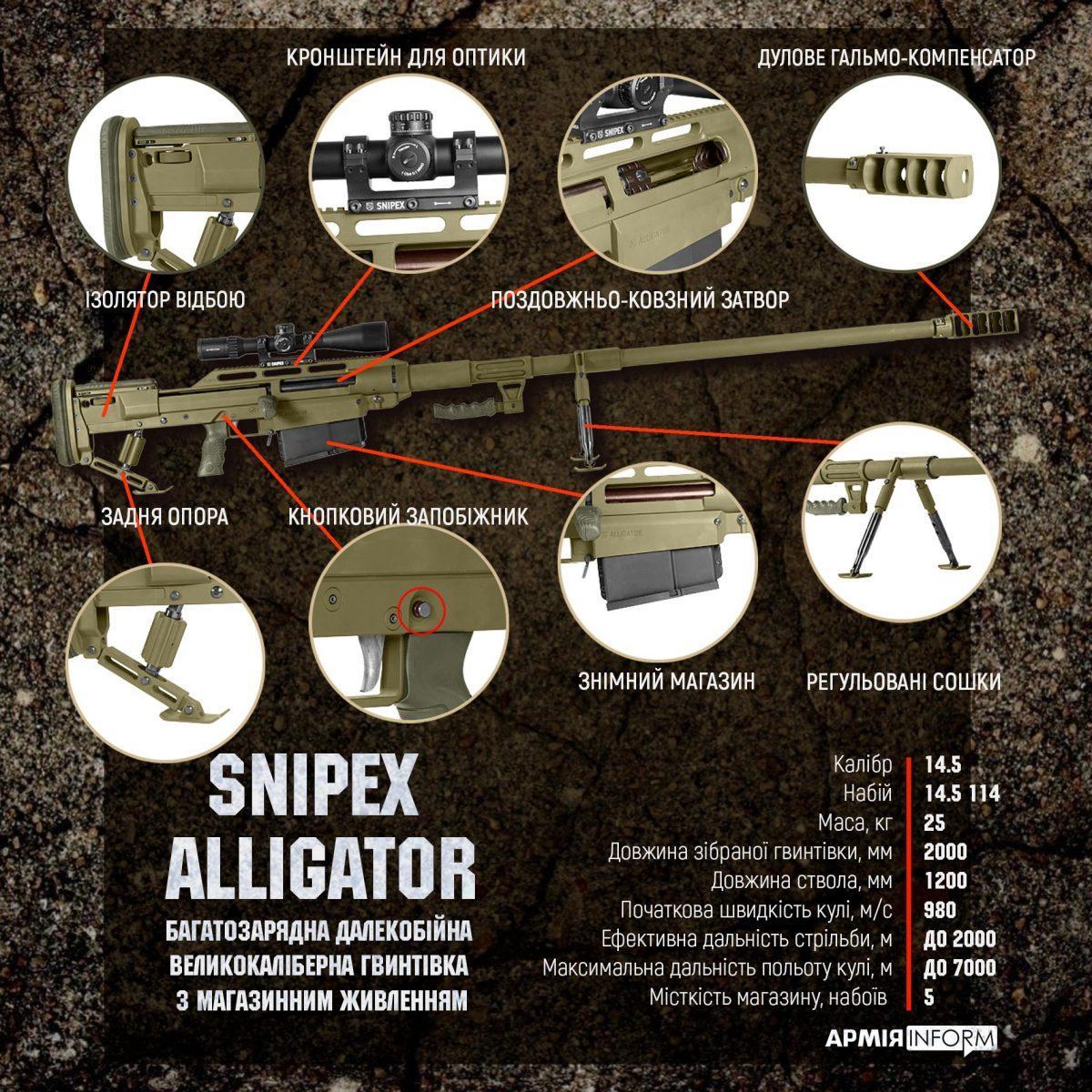 """Технічні характеристики гвинтівки """"Алігатор"""" / фото armyinform.com.ua"""