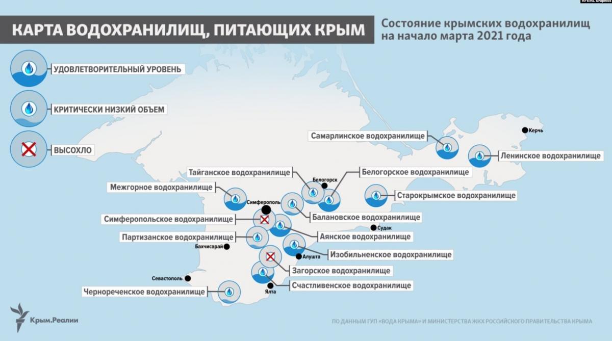 Крим.Реалії