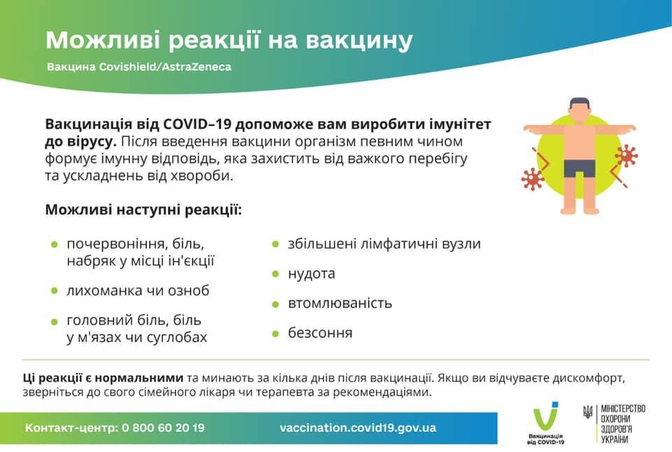 Данные facebook.com/moz.ukr