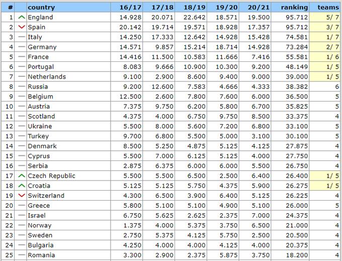 фото kassiesa.uefa/data
