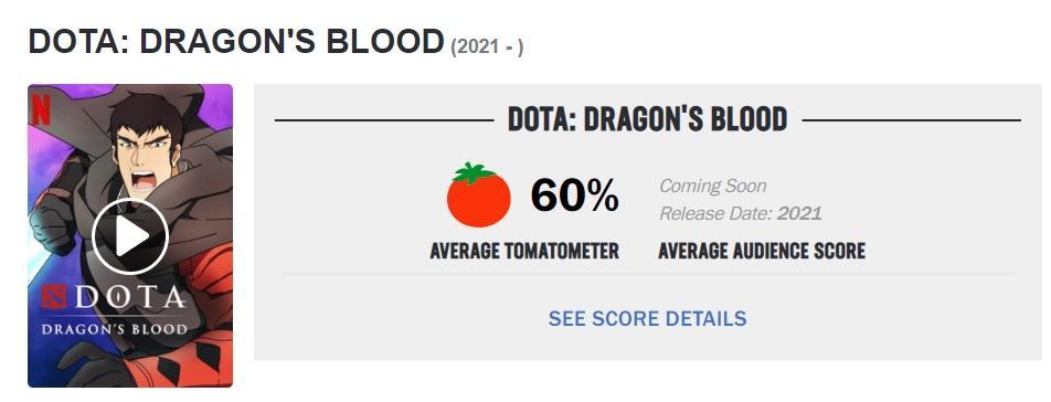 На данный момент критики невысоко оценили сериал /фото rottentomatoes.com
