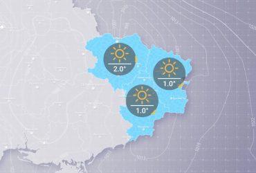 Прогноз погоди в Україні на середу, 3 березня