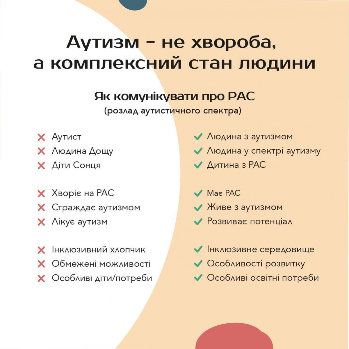 Данные facebook.com/olenazelenska.official
