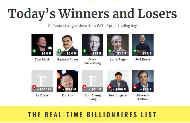 Скриншот Forbes
