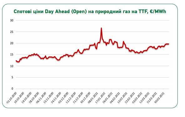 КонсалтинговаякомпанияExPro Gas&Oil
