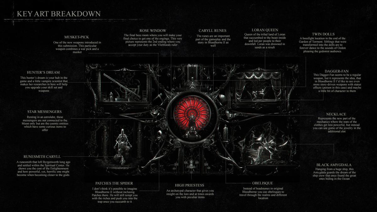 Кей-арт Bloodborne 2 от Евгении / фото artstation.com/artwork/lxd8we