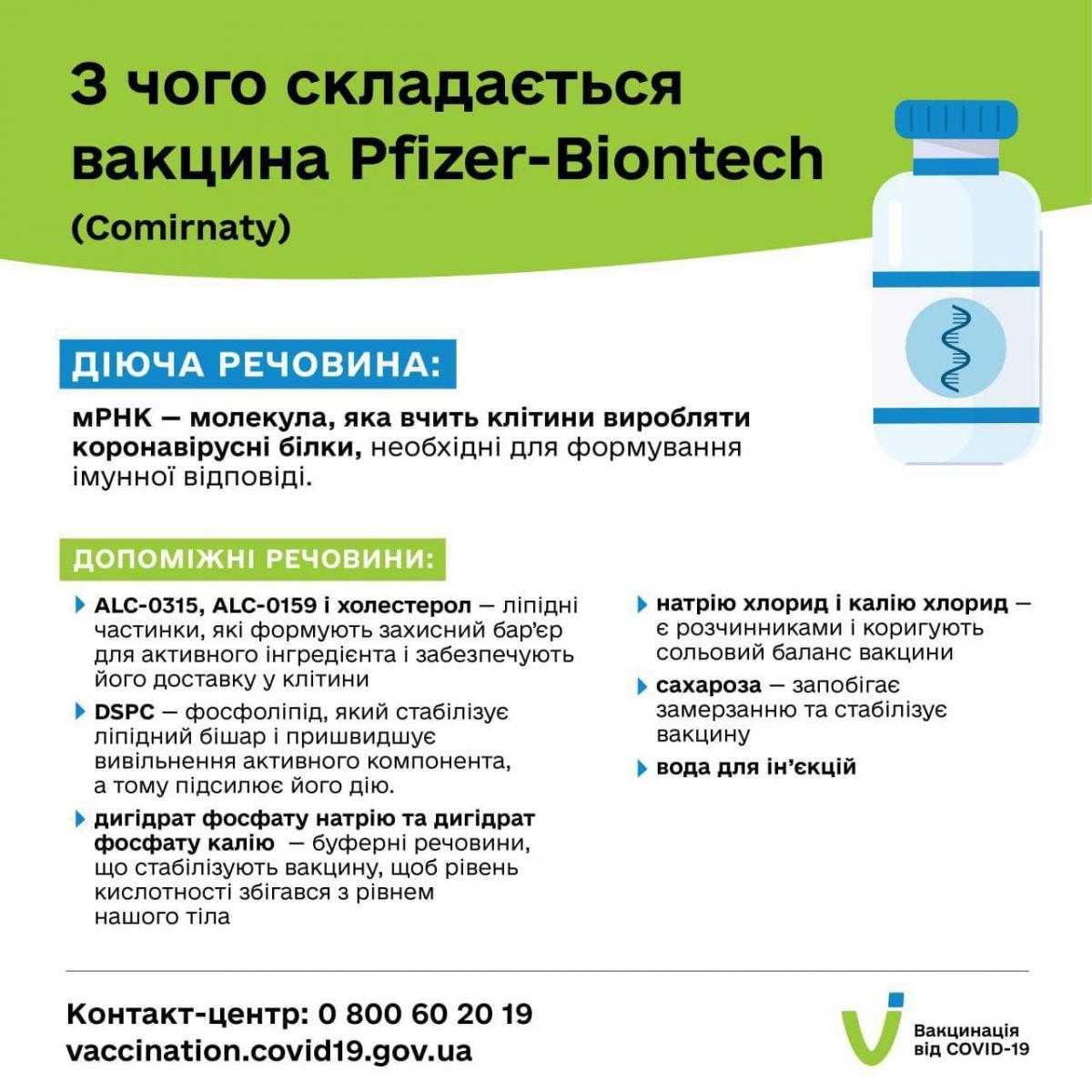 Вакцина Pfizer / Минздрав