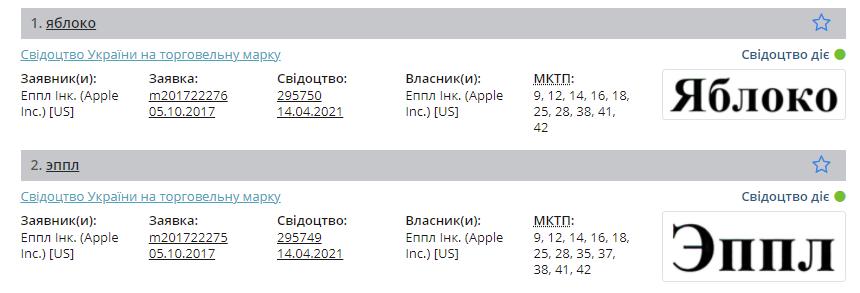 скриншот sis.ukrpatent.org