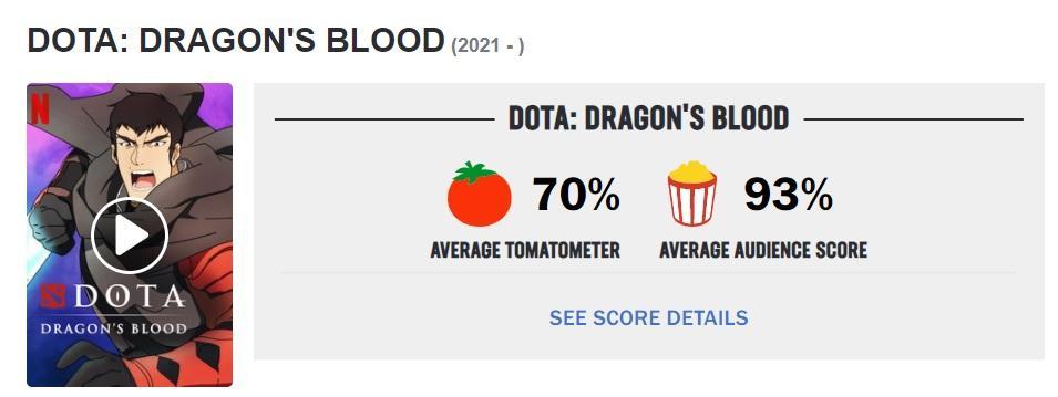 Рейтинг Dota: Dragon's Blood на Rotten Tomatoes / скріншот