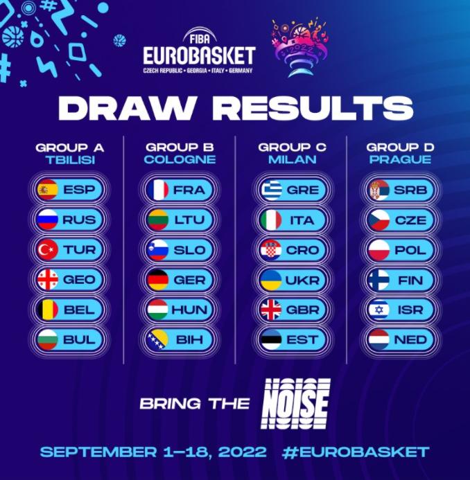 фото twitter.com/EuroBasket